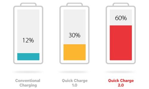 avatar quick charge 2.0 snabbladdare